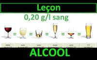 Code de la route Leçon #3 - ALCOOL