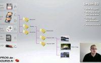 Maitriser Windows (Fichiers & Dossiers) : les pros de la souris Leçon 03