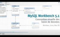 Tutoriel MySQL : Modéliser une base de donnée