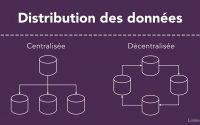 Tutoriel Big Data : Distribuer les données | video2brain.com