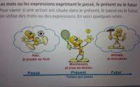#Cours de français # Apprendre le français vidéo 1/2020