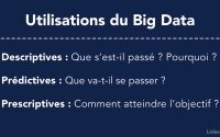 Tutoriel Big Data : Comprendre les différences avec la BI | video2brain.com