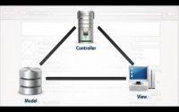 Tutoriel PHP : Créer un MVC
