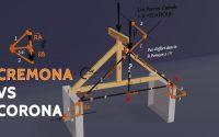 Cremona Leçon 2020