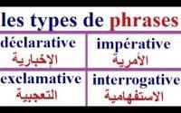 Leçon:انواع الجملةPhrases et types de phrases(exercice d'application et corrigé)