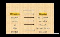 leçon de grammaire la négation 6AP