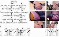 Jean Batailleur Leçon de guitare et ukulélé, paroles et accords, karaoké