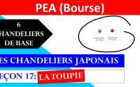 ✔️ LEÇON 17 CHANDELIERS JAPONAIS - LA TOUPIE - 50 LEÇONS D'ANALYSE TECHNIQUE (BOURSE)