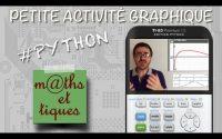 PYTHON : Petite activité graphique - Tutoriel TI-83 Premium