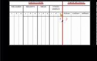 leçon 15 CM1 identifier la valeur des chiffres composant un nombre décimal