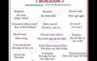 Leçon 1: Chào Hỏi Làm Quen Bằng Tiếng Pháp