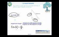 Leçon 1.3 - Le rapport tangente