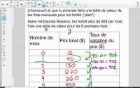 Leçon 2.1 - La pente comme taux de variation