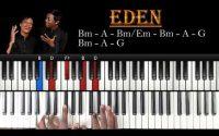 Eden - Ayo: Tutoriel Débutant PIANO QUICK