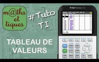 FONCTIONS : Afficher un tableau de valeurs - Tutoriel TI
