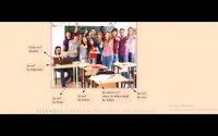 Leçon 8 istanbul book A1