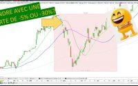 """Tutoriel Trading- """"Three line break"""", méthode méconnue en France pour optimiser entrées et sorties."""