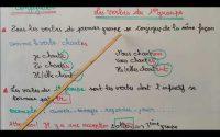 français facile : conjugaison/leçon 2