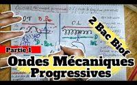 🔥🔥Leçon 1 : Les Ondes Mécaniques Progressives 🔻 Partie 1 🔻 2 Bac Physique BIOF 🔻