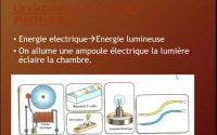 1ère préparatoire unité 2 leçon 2 les transformations d'énergie