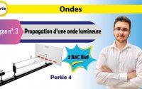 2 Bac Biof - Ondes - Leçon 3 - Propagation d'une onde lumineuse (partie 4)