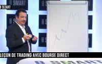 Leçon de trading : Anticiper les retournements de tendance avec Double-top (M) et Double bottom (W)