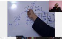 Hidaayat-un-Nahw (Grammaire Arabe) en creole - Leçon 35 - 'Abdul Mustwafa - التأنيث