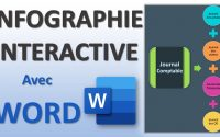 Infographie Word interactive [Tutoriel Microsoft Word]