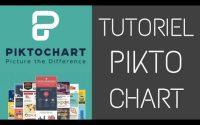 Tutoriel - Piktochart