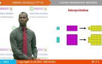 IP-TI CHIMIE GENERALE 2nde F6 Leçon 4 Lois des proportions définies Partie 2