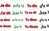 Leçon 295 : La Conjugaison du Verbe Dire - فرانسوي زده کړه په پښتو ژبه  - Learn French Grammar