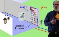 L'électricité (leçon 1) : Structure d'une installation électrique individuelle