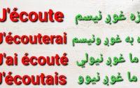 Leçon 309 : La Conjugaison du Verbe Écouter - Conjugaison Française - Learn French Conjugation