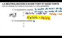 Les acides et bases Leçon 7 -  La neutralisation complète
