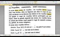 Arabe grammaire active - Leçon 1.2 : Voyelles, consonnes, semi-consonnes
